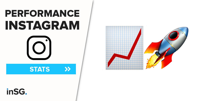 comment mesurer la performance sur Instagram avec les statistiques