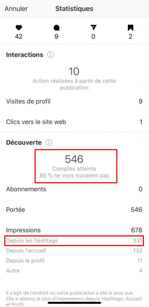 comment trouver votre contenu sur instagram avec les hashtags