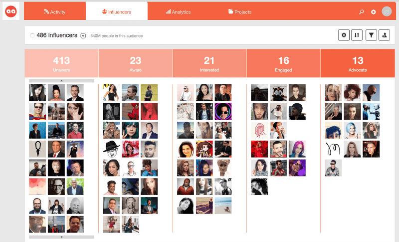 planifier une campagne avec des influenceurs instagram