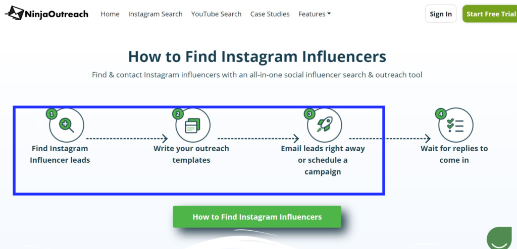 ninja outreach instagram influencer search tool with email template feature